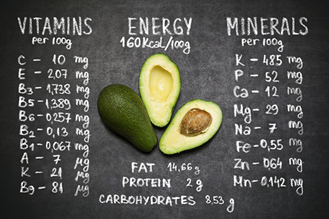 Avocado Nutrition Values